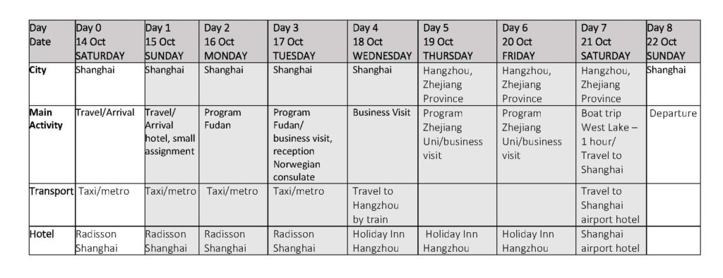 China_Schedule_overview_cropped